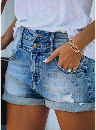 Solid Ripped Denim Denim & Jeans